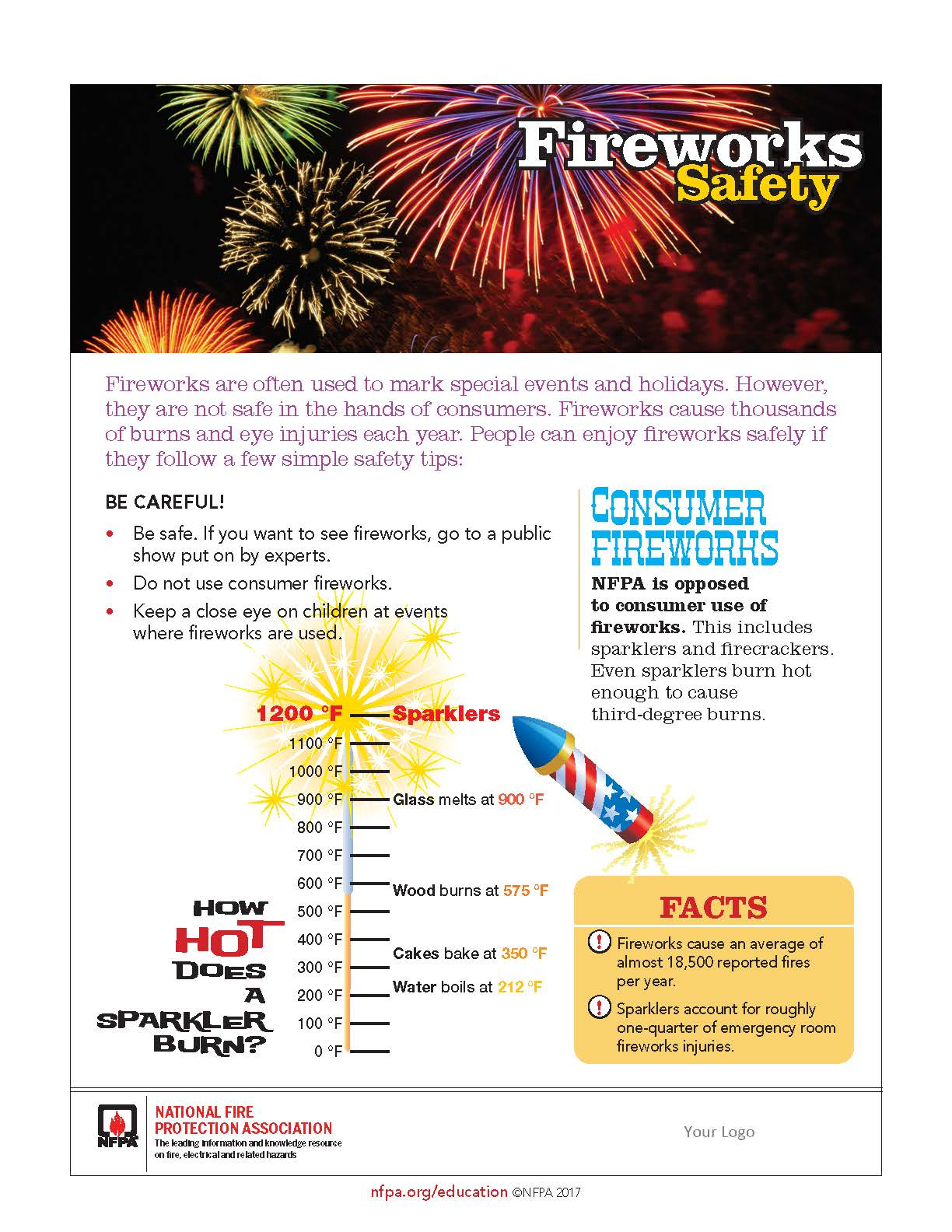 July 4 Firework Safety Picture