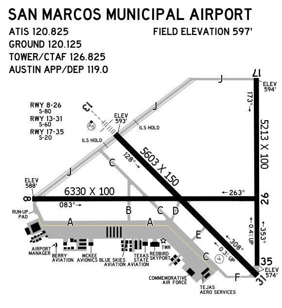 Airport Map   City of San Marcos, TX on the woodlands tx map, houston tx map, humble tx map, mapquest tx map, waxahachie tx map, beeville tx map, kerrville tx map, burnet tx map, san pedro tx map, pasadena tx map, southside place tx map, long beach tx map, bunker hill village tx map, schertz tx map, hattiesburg tx map, borger tx map, seguin tx map, center tx map, progreso tx map,